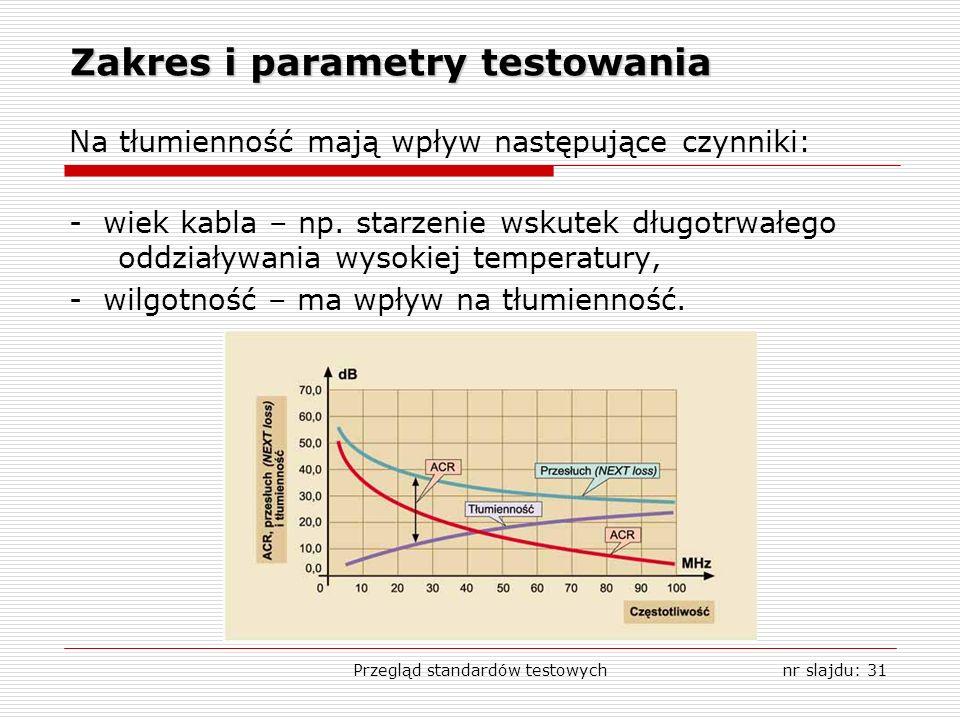 Przegląd standardów testowychnr slajdu: 31 Zakres i parametry testowania Na tłumienność mają wpływ następujące czynniki: - wiek kabla – np.
