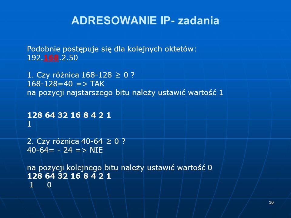 10 ADRESOWANIE IP- zadania Podobnie postępuje się dla kolejnych oktetów: 192.168.2.50 1.