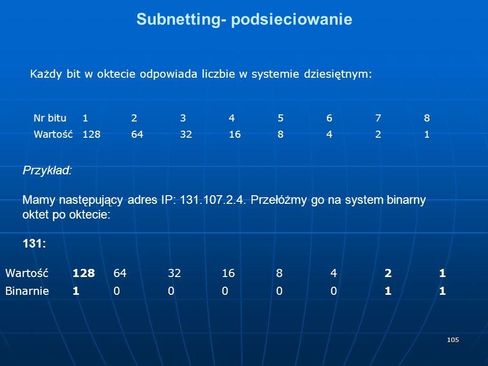 105 Subnetting- podsieciowanie Każdy bit w oktecie odpowiada liczbie w systemie dziesiętnym: Nr bitu12345678 Wartość1286432168421 Przykład: Mamy następujący adres IP: 131.107.2.4.