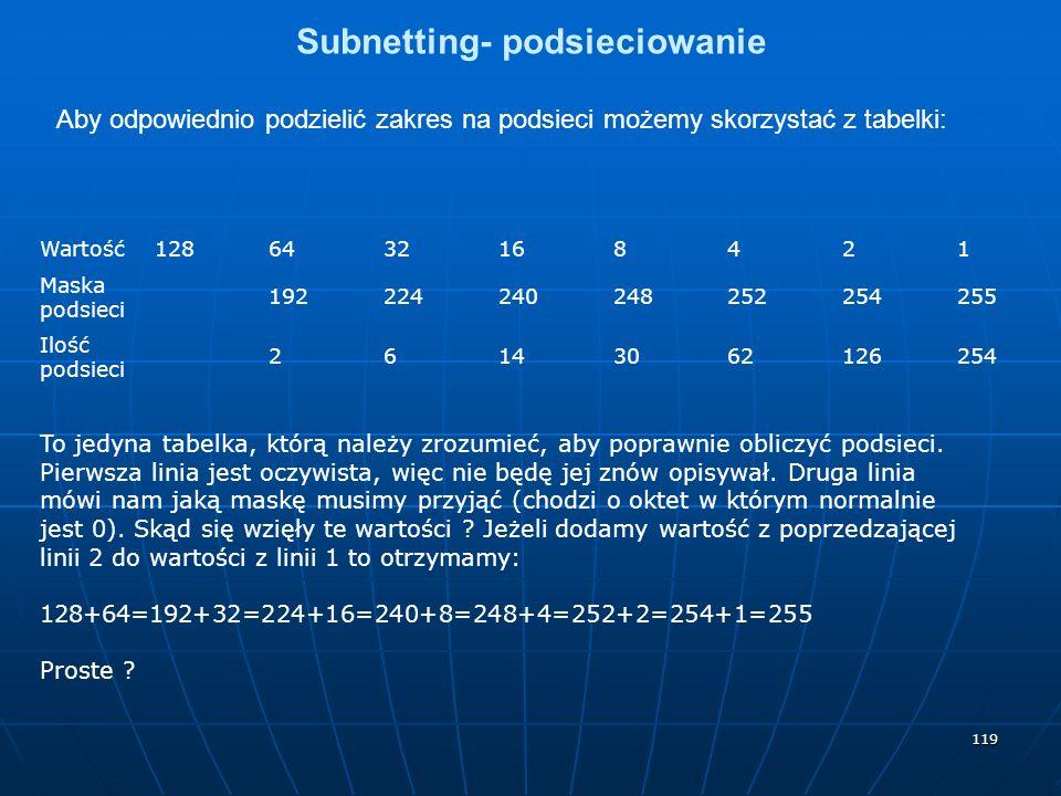 119 Subnetting- podsieciowanie Aby odpowiednio podzielić zakres na podsieci możemy skorzystać z tabelki: Wartość1286432168421 Maska podsieci 192224240248252254255 Ilość podsieci 26143062126254 To jedyna tabelka, którą należy zrozumieć, aby poprawnie obliczyć podsieci.