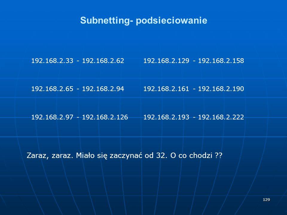 129 Subnetting- podsieciowanie 192.168.2.33 - 192.168.2.62192.168.2.129 - 192.168.2.158 192.168.2.65 - 192.168.2.94192.168.2.161 - 192.168.2.190 192.168.2.97 - 192.168.2.126192.168.2.193 - 192.168.2.222 Zaraz, zaraz.