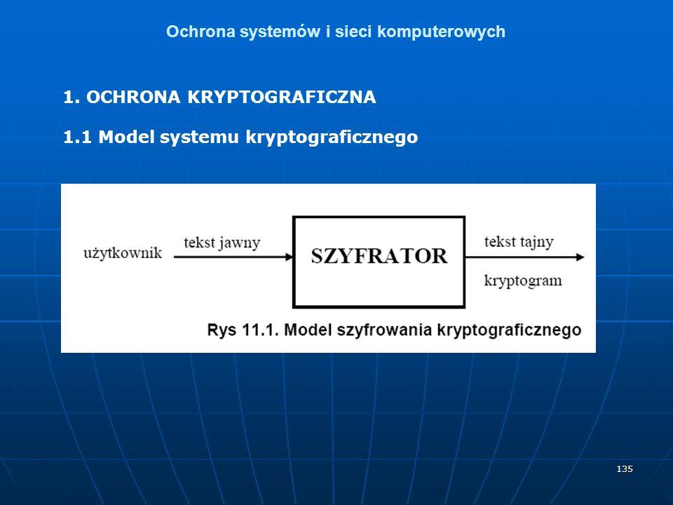 135 Ochrona systemów i sieci komputerowych 1. OCHRONA KRYPTOGRAFICZNA 1.1 Model systemu kryptograficznego