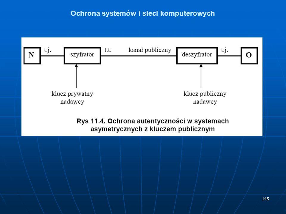 145 Ochrona systemów i sieci komputerowych