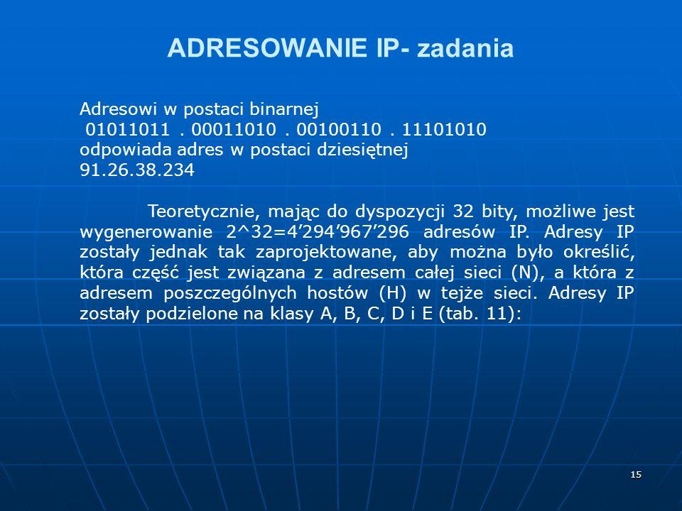 15 ADRESOWANIE IP- zadania Adresowi w postaci binarnej 01011011. 00011010. 00100110. 11101010 odpowiada adres w postaci dziesiętnej 91.26.38.234 Teore