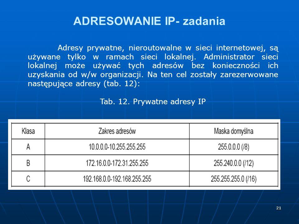 21 ADRESOWANIE IP- zadania Adresy prywatne, nieroutowalne w sieci internetowej, są używane tylko w ramach sieci lokalnej. Administrator sieci lokalnej