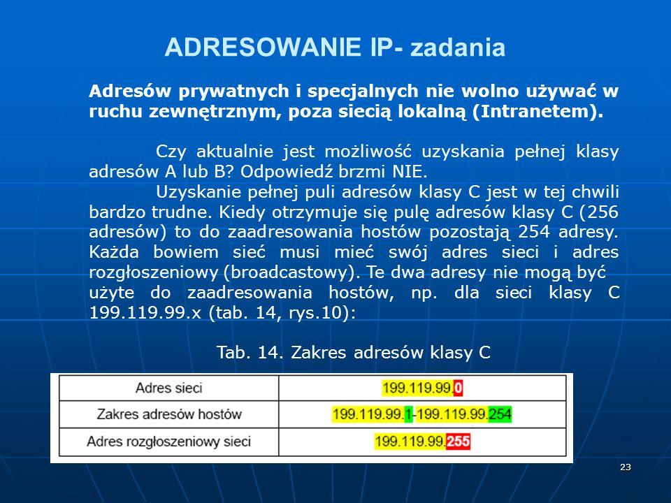 23 ADRESOWANIE IP- zadania Adresów prywatnych i specjalnych nie wolno używać w ruchu zewnętrznym, poza siecią lokalną (Intranetem).