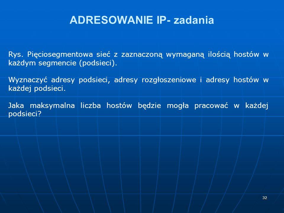 32 ADRESOWANIE IP- zadania Rys.
