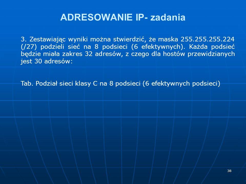 38 ADRESOWANIE IP- zadania 3.
