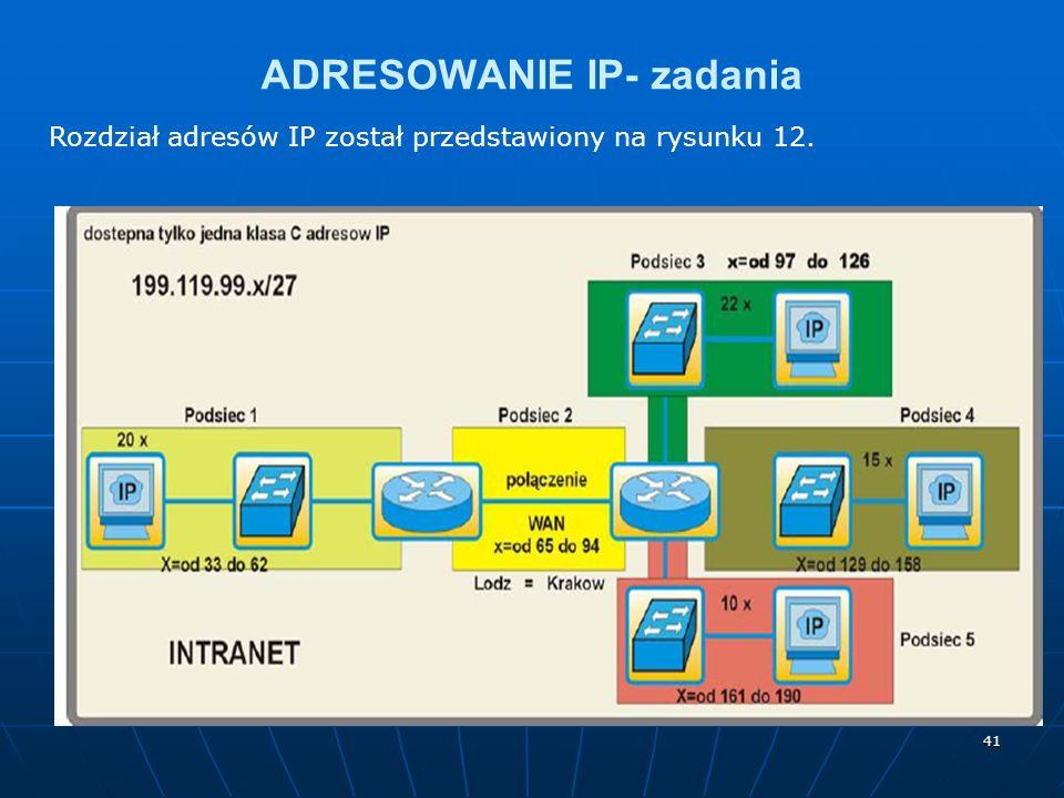 41 ADRESOWANIE IP- zadania Rozdział adresów IP został przedstawiony na rysunku 12.
