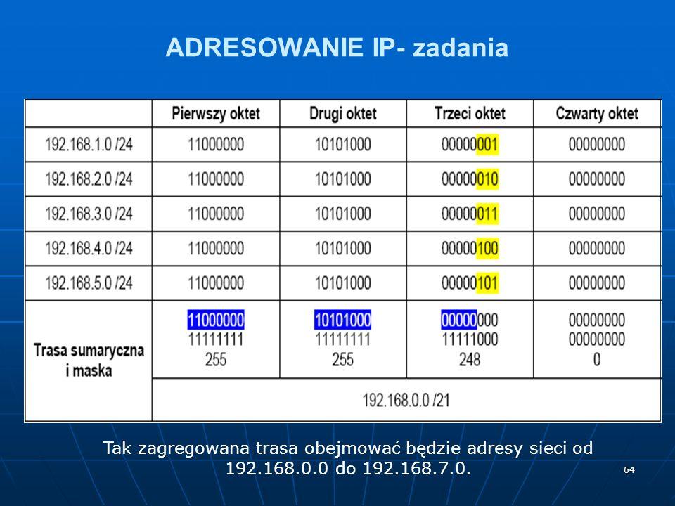 64 ADRESOWANIE IP- zadania Tak zagregowana trasa obejmować będzie adresy sieci od 192.168.0.0 do 192.168.7.0.
