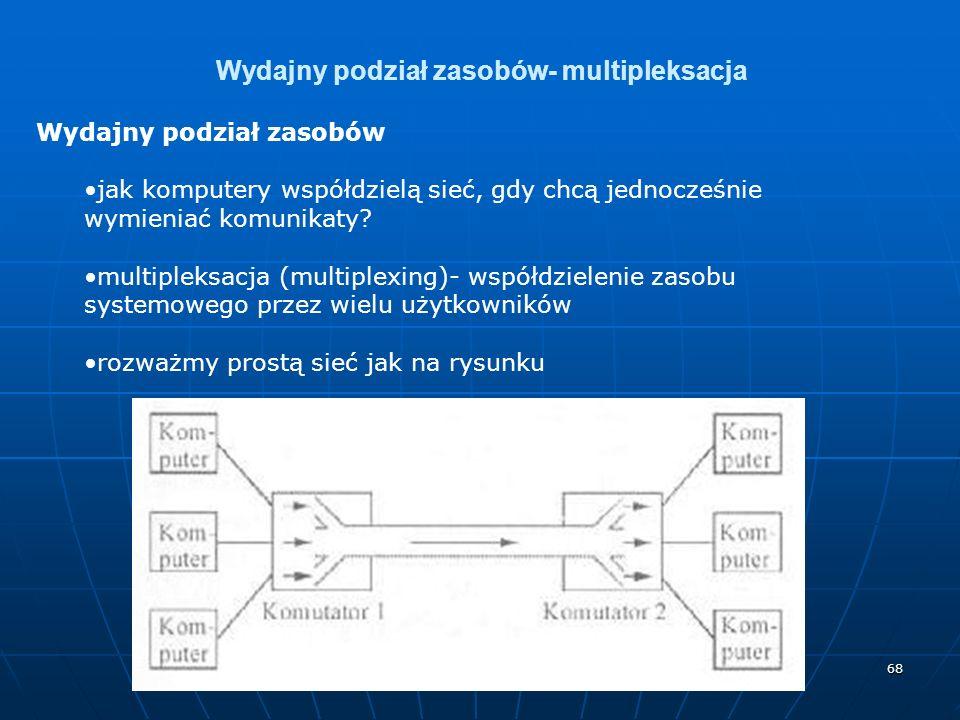 68 Wydajny podział zasobów- multipleksacja Wydajny podział zasobów jak komputery współdzielą sieć, gdy chcą jednocześnie wymieniać komunikaty? multipl