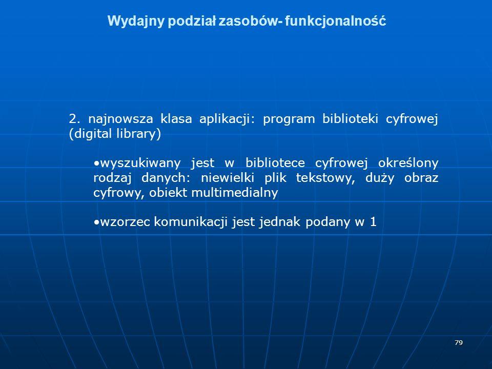 79 Wydajny podział zasobów- funkcjonalność 2. najnowsza klasa aplikacji: program biblioteki cyfrowej (digital library) wyszukiwany jest w bibliotece c