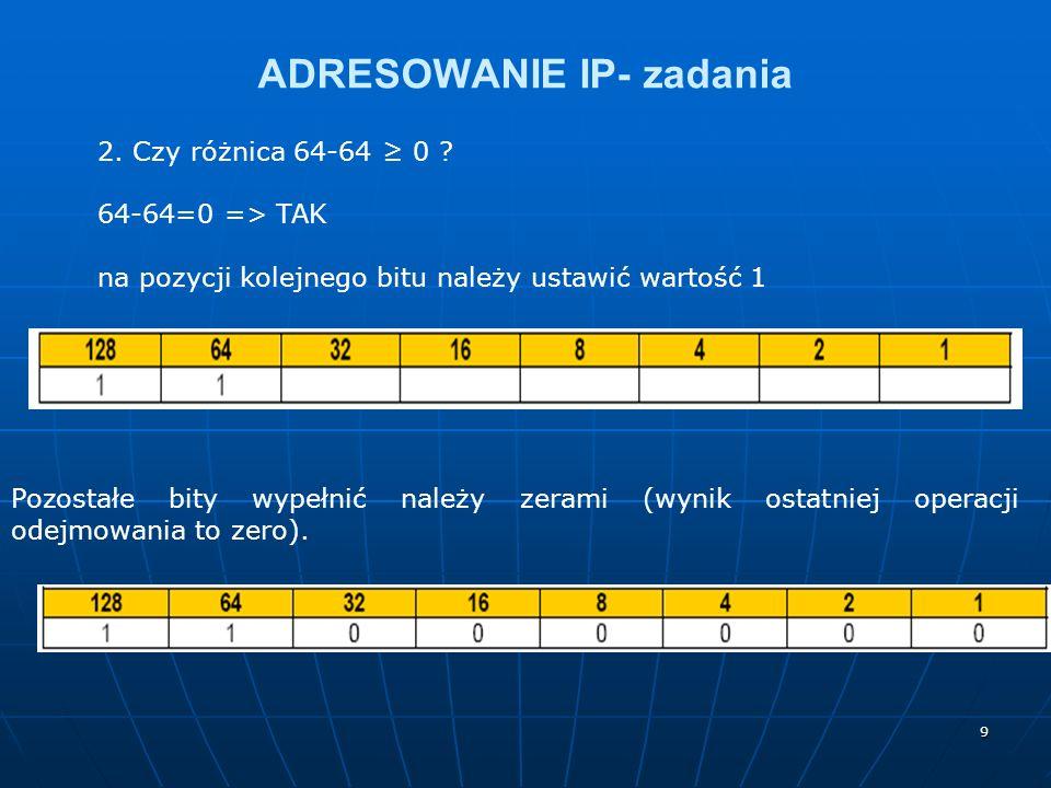 9 ADRESOWANIE IP- zadania 2.Czy różnica 64-64 0 .