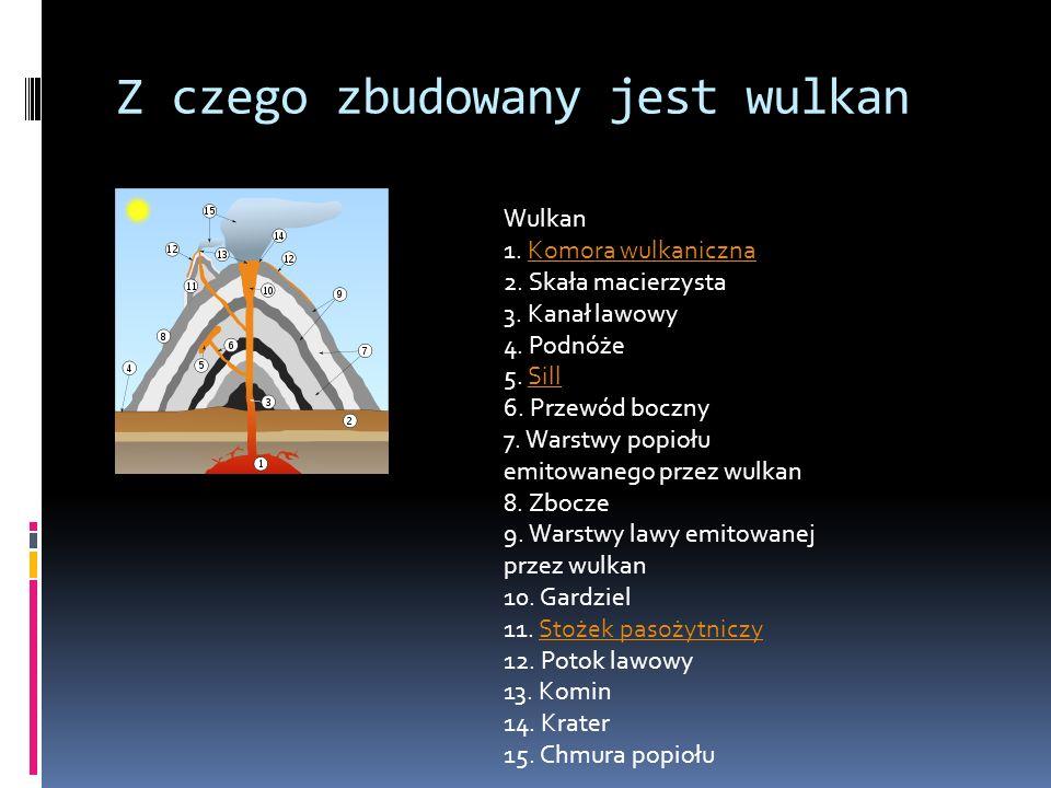 Z czego zbudowany jest wulkan Wulkan 1. Komora wulkaniczna 2. Skała macierzysta 3. Kanał lawowy 4. Podnóże 5. Sill 6. Przewód boczny 7. Warstwy popioł