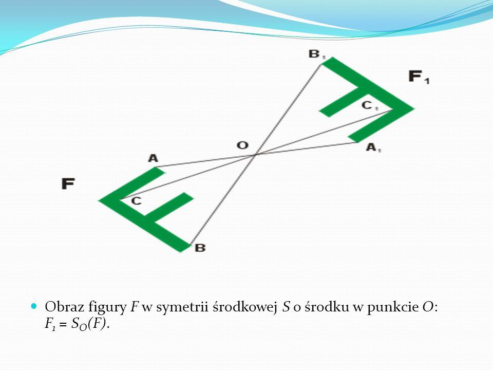 Własności Jedynym punktem stałym symetrii środkowej jest jej środek.