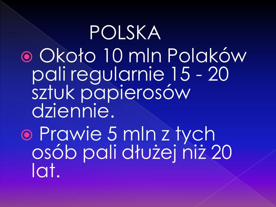 POLSKA Około 10 mln Polaków pali regularnie 15 - 20 sztuk papierosów dziennie. Prawie 5 mln z tych osób pali dłużej niż 20 lat.