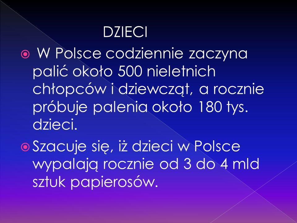 DZIECI W Polsce codziennie zaczyna palić około 500 nieletnich chłopców i dziewcząt, a rocznie próbuje palenia około 180 tys. dzieci. Szacuje się, iż d