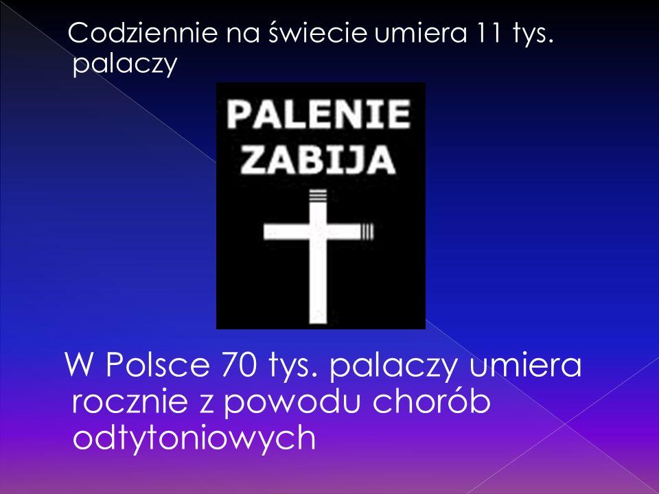 Codziennie na świecie umiera 11 tys. palaczy W Polsce 70 tys. palaczy umiera rocznie z powodu chorób odtytoniowych