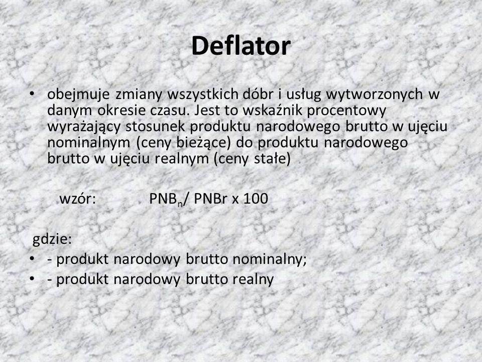 Deflator obejmuje zmiany wszystkich dóbr i usług wytworzonych w danym okresie czasu. Jest to wskaźnik procentowy wyrażający stosunek produktu narodowe