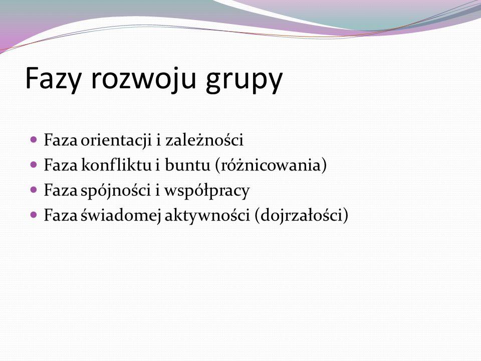 Fazy rozwoju grupy Faza orientacji i zależności Faza konfliktu i buntu (różnicowania) Faza spójności i współpracy Faza świadomej aktywności (dojrzałoś