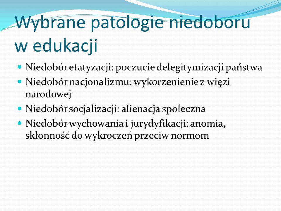 Bibliografia Wprowadzenie do pedagogiki.Wybór tekstów (1996), Jaworska T., Leppert R.
