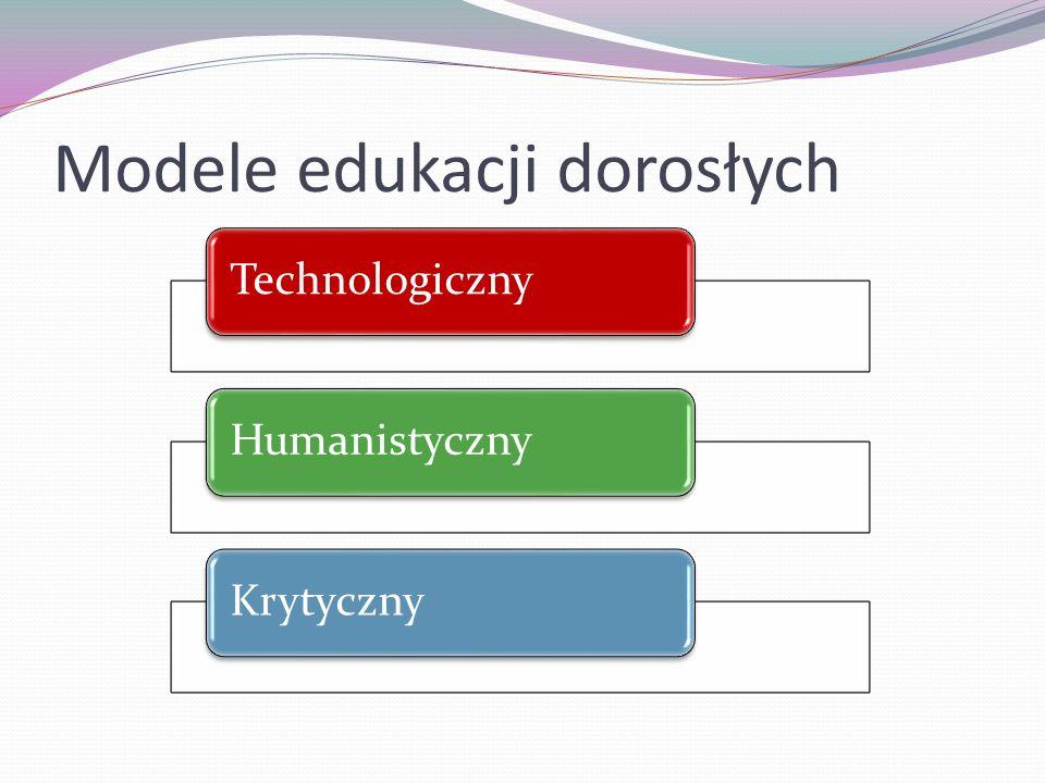Modele edukacji dorosłych TechnologicznyHumanistycznyKrytyczny