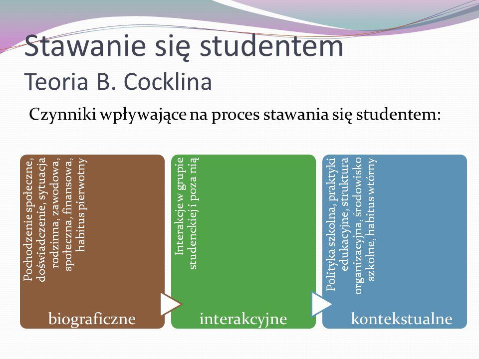 Stawanie się studentem Teoria B. Cocklina Czynniki wpływające na proces stawania się studentem: Pochodzenie społeczne, doświadczenie, sytuacja rodzinn