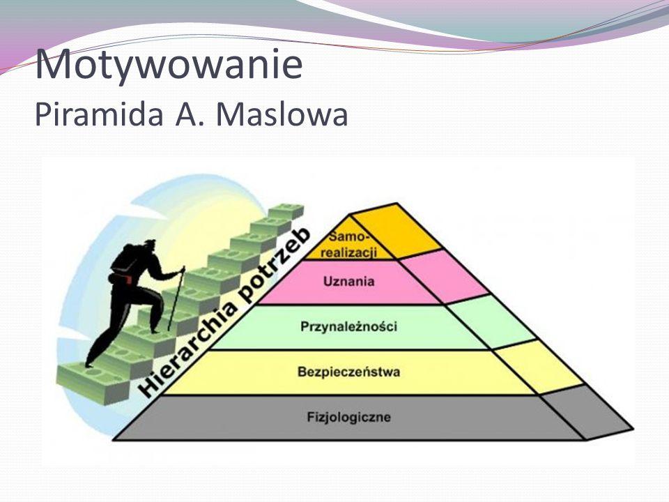 Motywowanie Piramida A. Maslowa