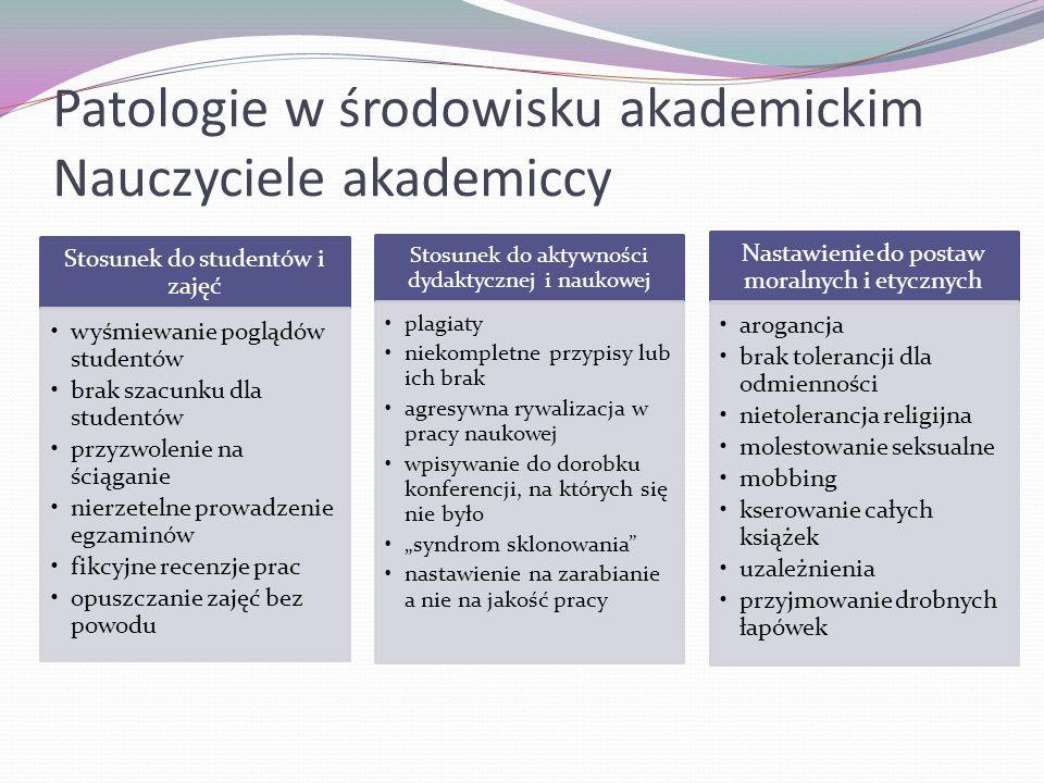 Patologie w środowisku akademickim Nauczyciele akademiccy Stosunek do aktywności dydaktycznej i naukowej plagiaty niekompletne przypisy lub ich brak a