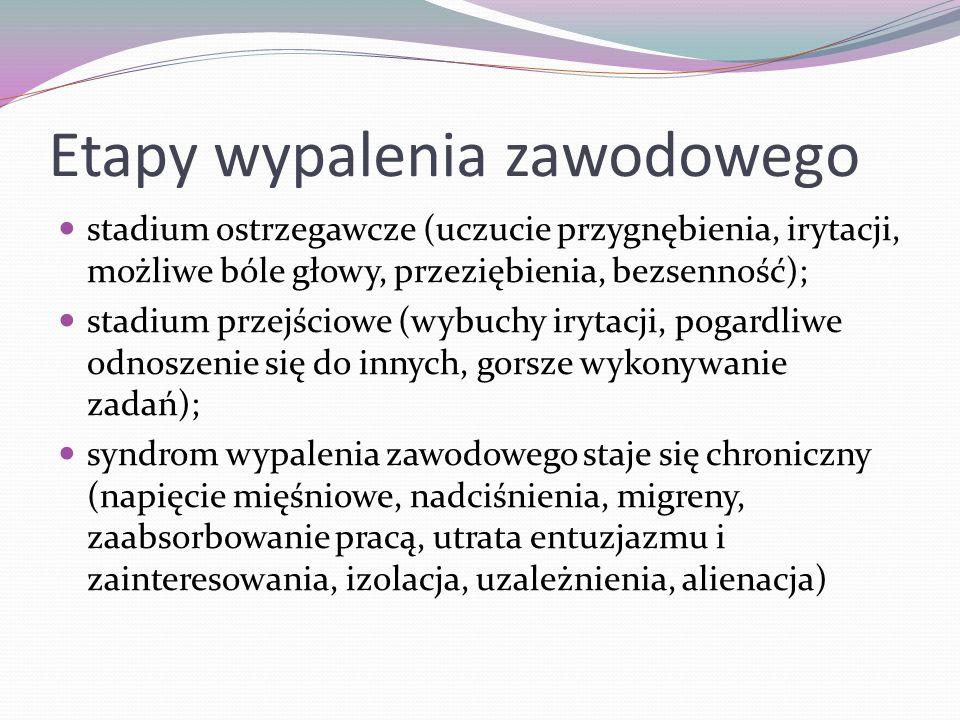 Etapy wypalenia zawodowego stadium ostrzegawcze (uczucie przygnębienia, irytacji, możliwe bóle głowy, przeziębienia, bezsenność); stadium przejściowe