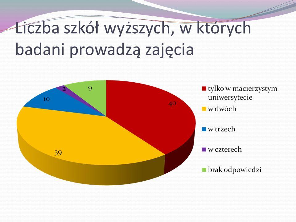 Bibliografia Bloom A.(1997), Umysł zamknięty, Zysk i S-ka, Poznań.