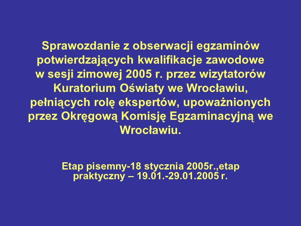 Sprawozdanie z obserwacji egzaminów potwierdzających kwalifikacje zawodowe w sesji zimowej 2005 r. przez wizytatorów Kuratorium Oświaty we Wrocławiu,