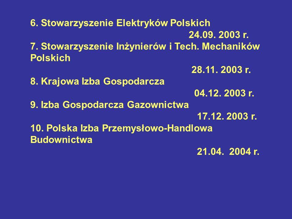 6. Stowarzyszenie Elektryków Polskich 24.09. 2003 r. 7. Stowarzyszenie Inżynierów i Tech. Mechaników Polskich 28.11. 2003 r. 8. Krajowa Izba Gospodarc