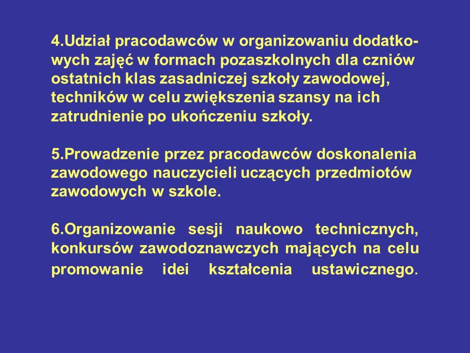 4.Udział pracodawców w organizowaniu dodatko- wych zajęć w formach pozaszkolnych dla czniów ostatnich klas zasadniczej szkoły zawodowej, techników w c