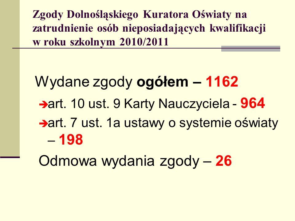 Zgody Dolnośląskiego Kuratora Oświaty na zatrudnienie osób nieposiadających kwalifikacji w roku szkolnym 2010/2011 Wydane zgody ogółem – 1162 art. 10