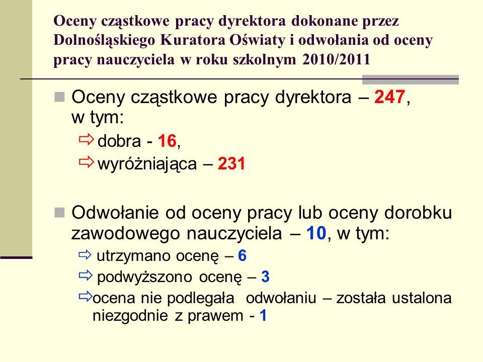 Oceny cząstkowe pracy dyrektora dokonane przez Dolnośląskiego Kuratora Oświaty i odwołania od oceny pracy nauczyciela w roku szkolnym 2010/2011 Oceny