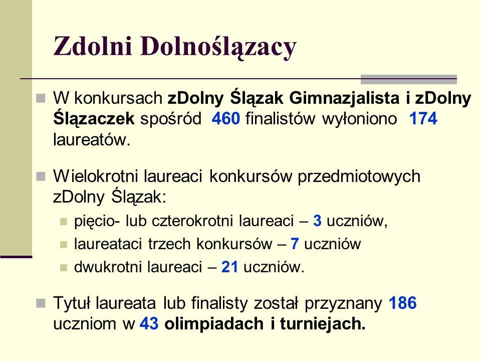 Zdolni Dolnoślązacy W konkursach zDolny Ślązak Gimnazjalista i zDolny Ślązaczek spośród 460 finalistów wyłoniono 174 laureatów. Wielokrotni laureaci k