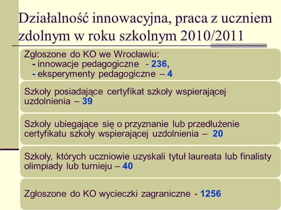 Działalność innowacyjna, praca z uczniem zdolnym w roku szkolnym 2010/2011 Zgłoszone do KO we Wrocławiu: - innowacje pedagogiczne - 236, - eksperyment