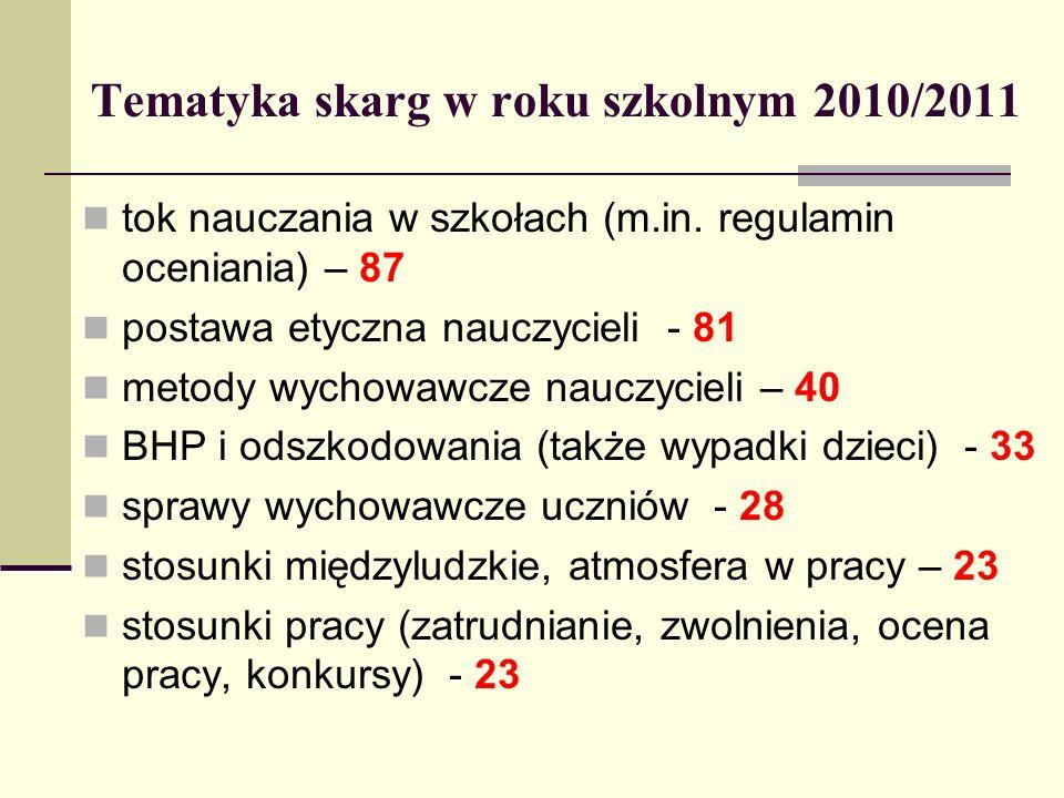 Tematyka skarg w roku szkolnym 2010/2011 tok nauczania w szkołach (m.in. regulamin oceniania) – 87 postawa etyczna nauczycieli - 81 metody wychowawcze