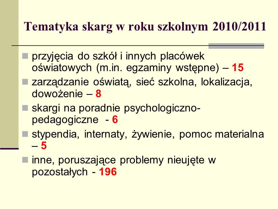 Tematyka skarg w roku szkolnym 2010/2011 przyjęcia do szkół i innych placówek oświatowych (m.in. egzaminy wstępne) – 15 zarządzanie oświatą, sieć szko