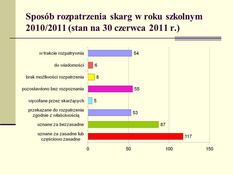Sposób rozpatrzenia skarg w roku szkolnym 2010/2011 (stan na 30 czerwca 2011 r.)