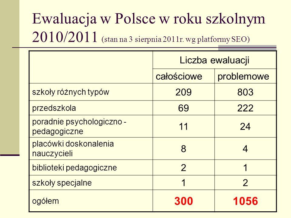 Ewaluacja w Polsce w roku szkolnym 2010/2011 (stan na 3 sierpnia 2011r. wg platformy SEO) Liczba ewaluacji całościoweproblemowe szkoły różnych typów 2