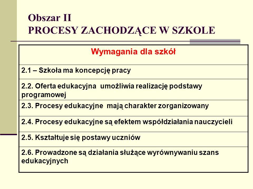Obszar II PROCESY ZACHODZĄCE W SZKOLE Wymagania dla szkół 2.1 – Szkoła ma koncepcję pracy 2.2. Oferta edukacyjna umożliwia realizację podstawy program