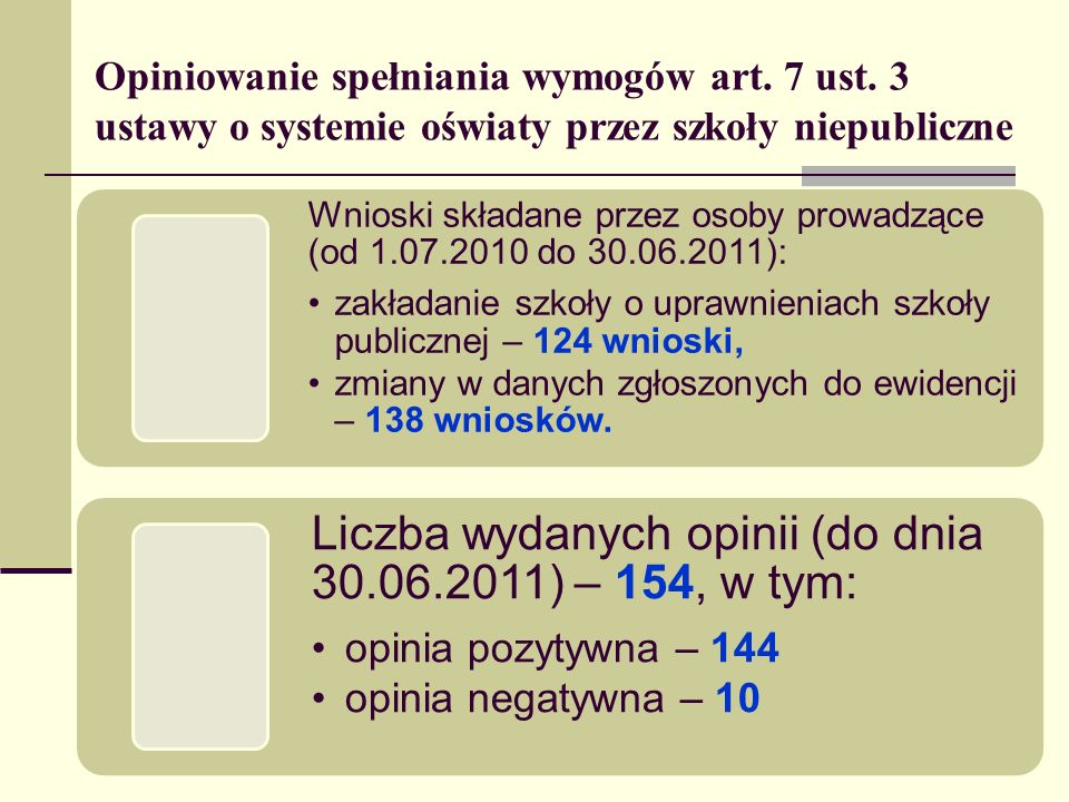 Opiniowanie spełniania wymogów art. 7 ust. 3 ustawy o systemie oświaty przez szkoły niepubliczne Wnioski składane przez osoby prowadzące (od 1.07.2010