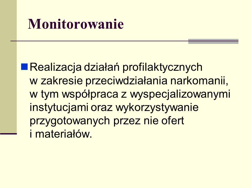 Monitorowanie Realizacja działań profilaktycznych w zakresie przeciwdziałania narkomanii, w tym współpraca z wyspecjalizowanymi instytucjami oraz wyko