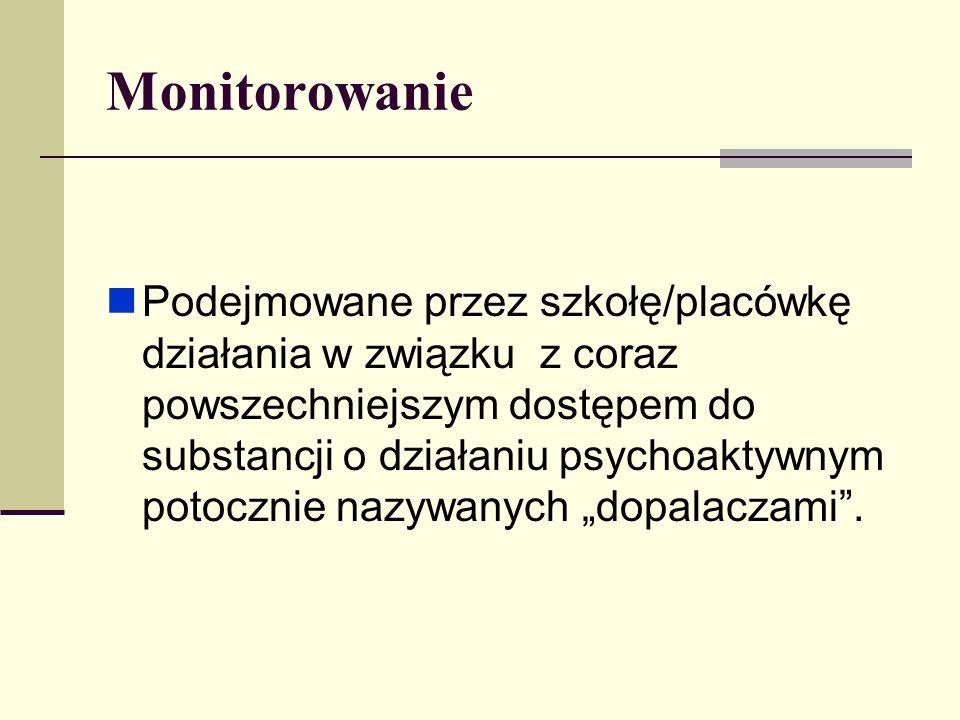 Monitorowanie Podejmowane przez szkołę/placówkę działania w związku z coraz powszechniejszym dostępem do substancji o działaniu psychoaktywnym potoczn