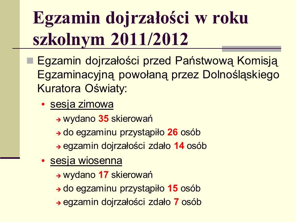 Egzamin dojrzałości w roku szkolnym 2011/2012 Egzamin dojrzałości przed Państwową Komisją Egzaminacyjną powołaną przez Dolnośląskiego Kuratora Oświaty