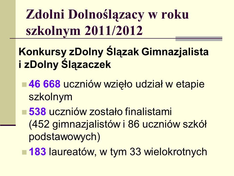 Zdolni Dolnoślązacy w roku szkolnym 2011/2012 Konkursy zDolny Ślązak Gimnazjalista i zDolny Ślązaczek 46 668 uczniów wzięło udział w etapie szkolnym 5