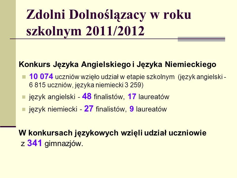 Zdolni Dolnoślązacy w roku szkolnym 2011/2012 Konkurs Języka Angielskiego i Języka Niemieckiego 10 074 uczniów wzięło udział w etapie szkolnym (język