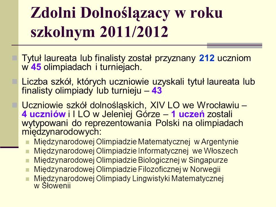 Zdolni Dolnoślązacy w roku szkolnym 2011/2012 Tytuł laureata lub finalisty został przyznany 212 uczniom w 45 olimpiadach i turniejach. Liczba szkół, k